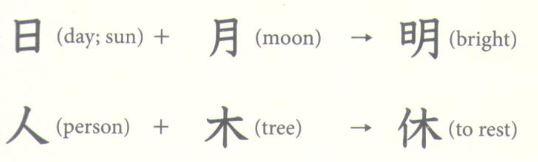 Learning Japanese Kanji