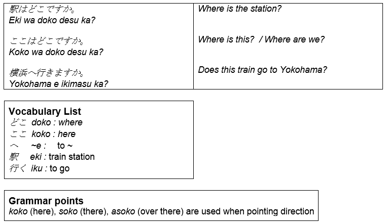 Useful Japanese phrases for travelling by train
